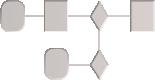 business process/ workflow logic